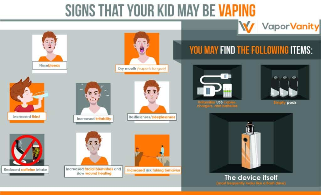 teen vaping infographic