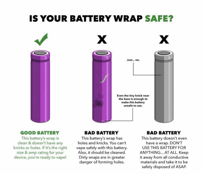battery safe